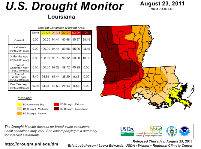 LA Drought Conditions, Image: U.S. Drought Monitor